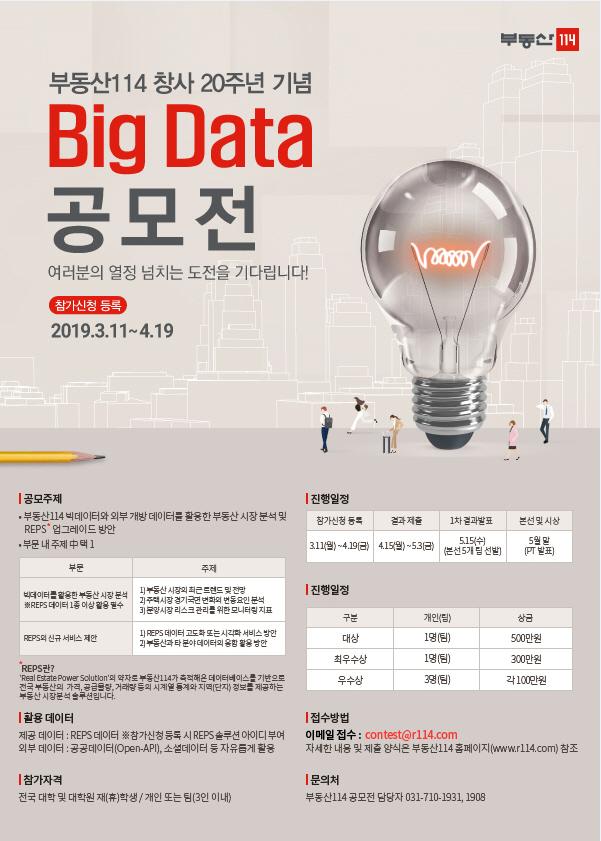 부동산114 창사 20주년 기념 Big Data  공모전
