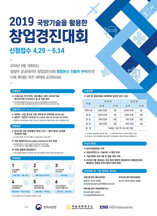 2019 국방기술을 활용한 창업경진대회