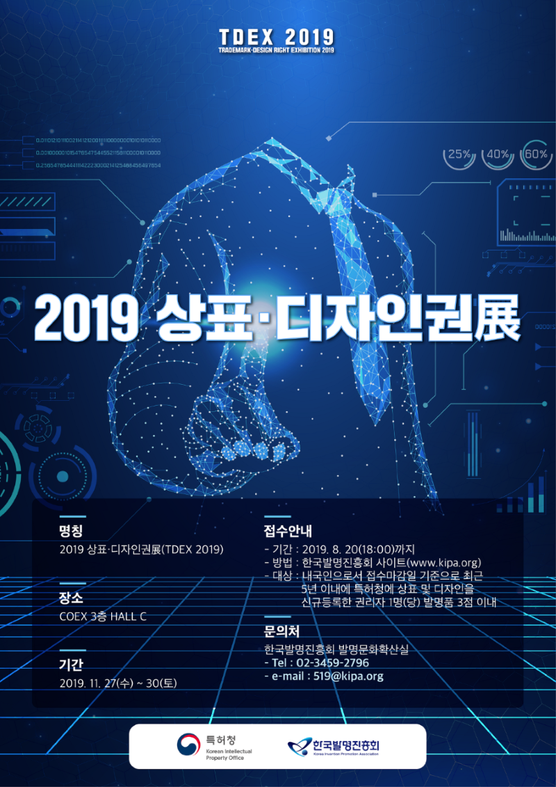 2019년「우수 상표·디자인권 공모전」