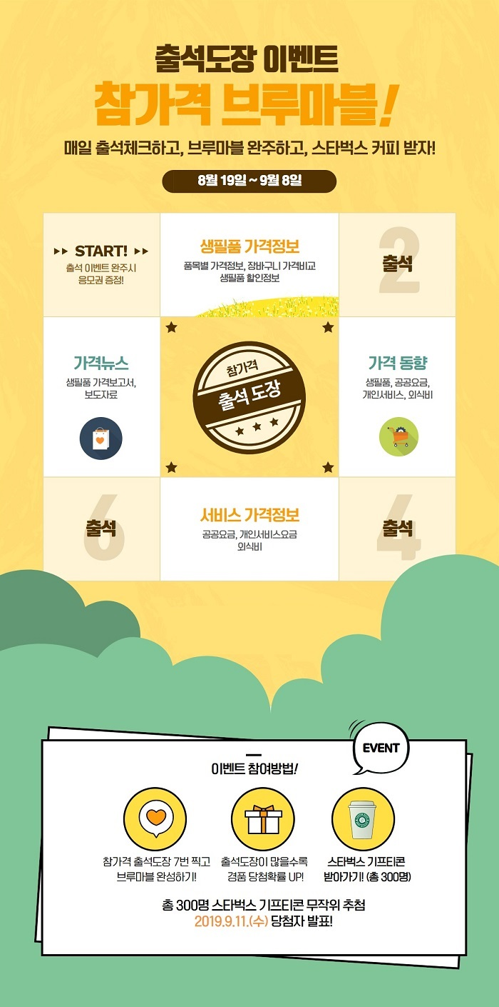 [한국소비자원] 2019 참가격 출석도장 이벤트