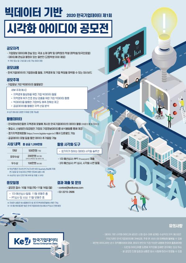 2020 한국기업데이터(KED) 빅데이터 시각화 아이디어 공모전