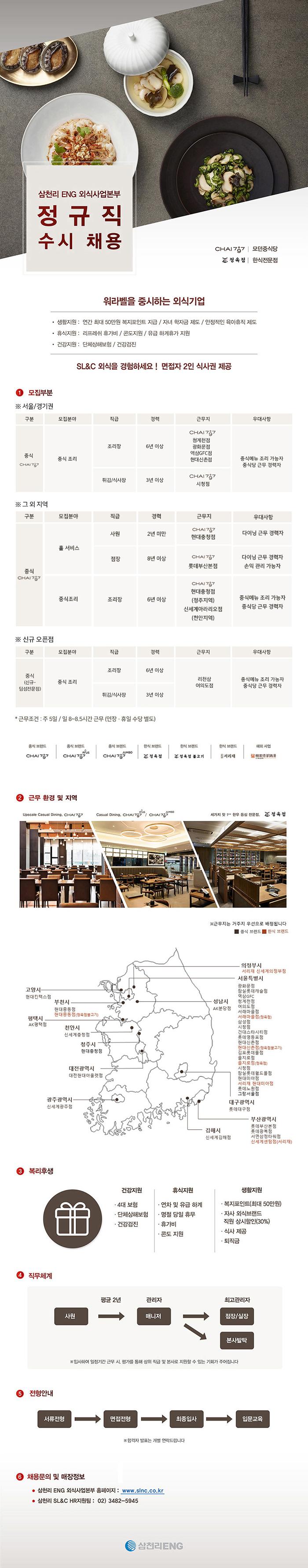 [삼천리그룹] 외식사업본부 정규직 채용